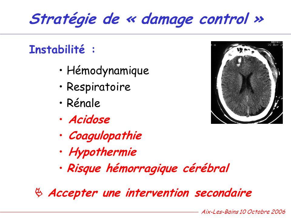 Stratégie de « damage control » Instabilité : Hémodynamique Respiratoire Rénale Acidose Coagulopathie Hypothermie Risque hémorragique cérébral Accepte