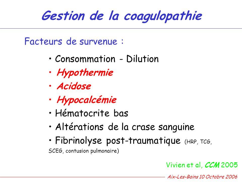 Gestion de la coagulopathie Facteurs de survenue : Consommation - Dilution Hypothermie Acidose Hypocalcémie Hématocrite bas Altérations de la crase sa
