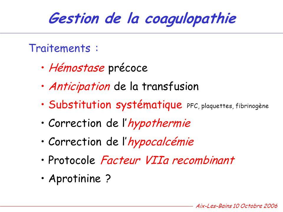 Gestion de la coagulopathie Traitements : Hémostase précoce Anticipation de la transfusion Substitution systématique PFC, plaquettes, fibrinogène Corr