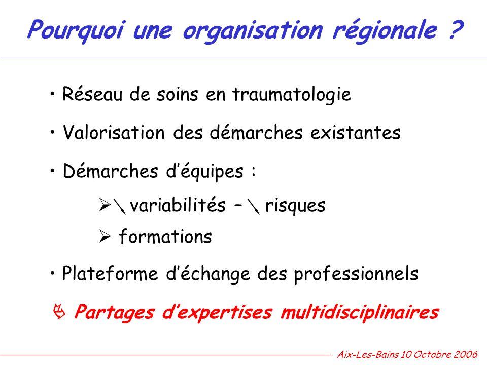 Pourquoi une organisation régionale ? Aix-Les-Bains 10 Octobre 2006 Réseau de soins en traumatologie Valorisation des démarches existantes Démarches d