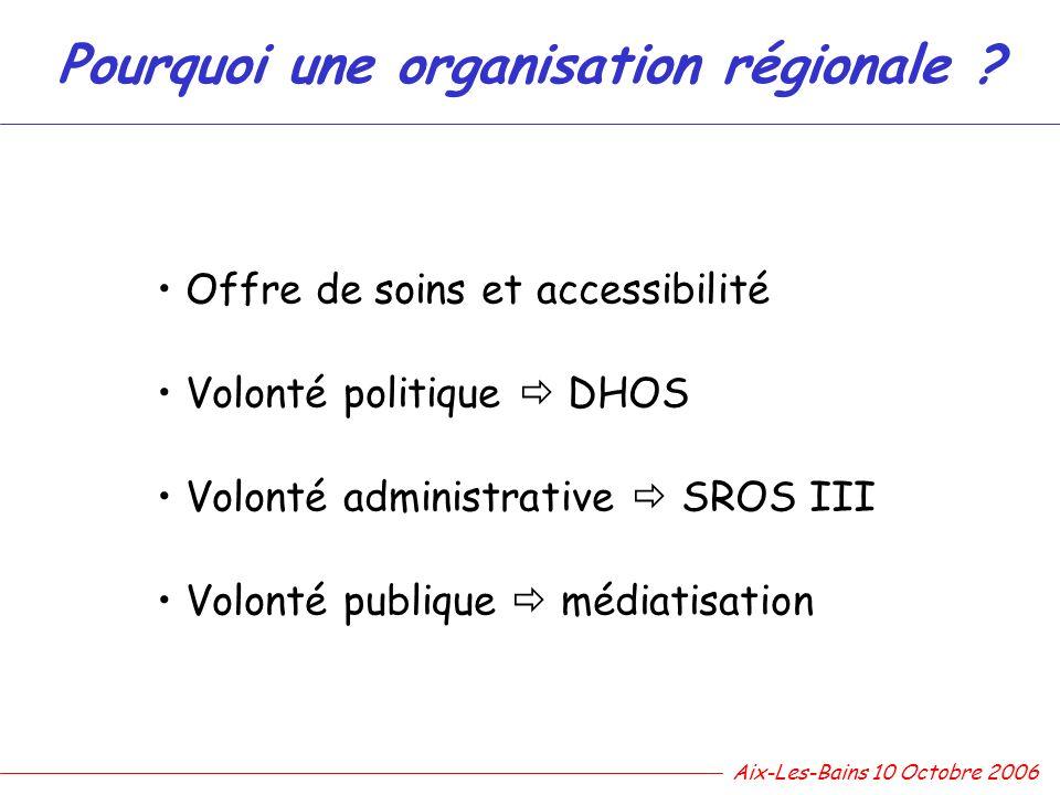 Offre de soins et accessibilité Volonté politique DHOS Volonté administrative SROS III Volonté publique médiatisation Pourquoi une organisation région