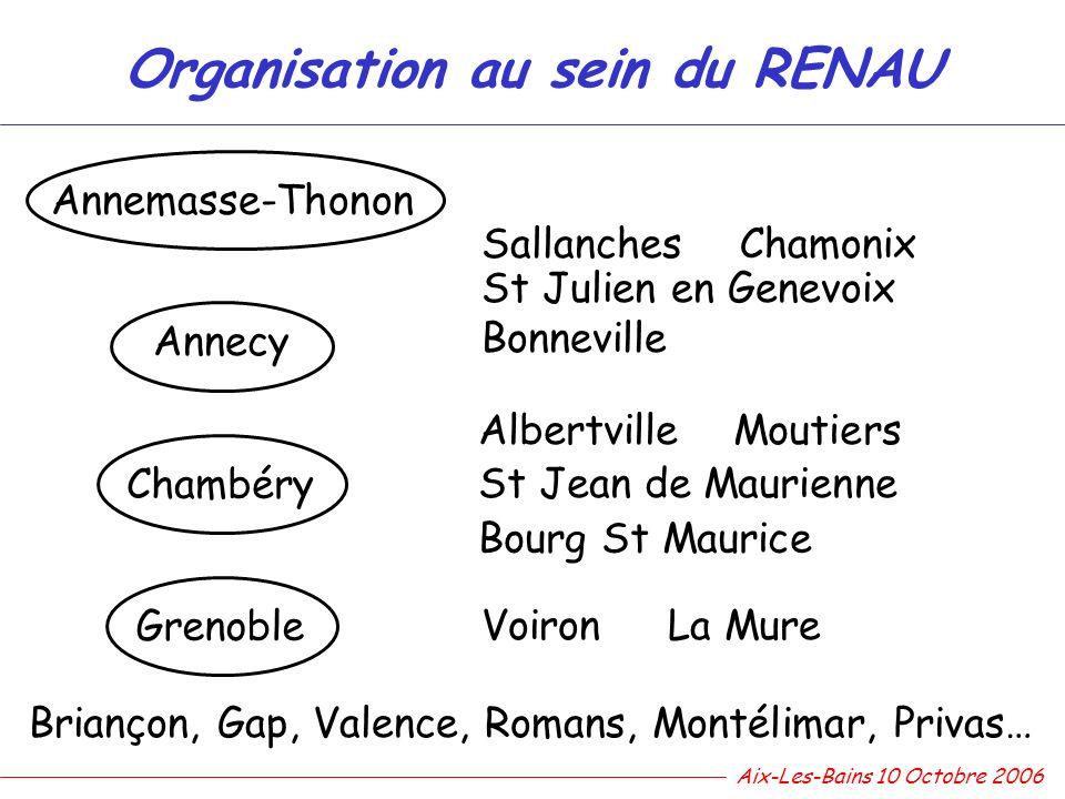 Organisation au sein du RENAU Annemasse-Thonon Voiron Chambéry Annecy La Mure Chamonix St Jean de Maurienne Sallanches Bourg St Maurice Grenoble Alber