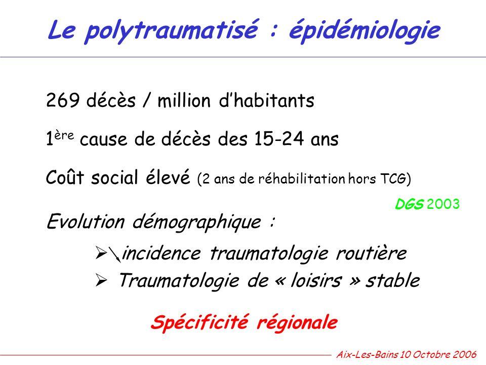 269 décès / million dhabitants 1 ère cause de décès des 15-24 ans Coût social élevé (2 ans de réhabilitation hors TCG) Evolution démographique : incid