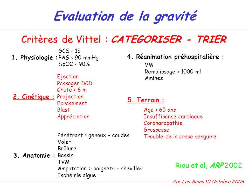 Evaluation de la gravité Critères de Vittel : CATEGORISER - TRIER Riou et al, ARP 2002 1. Physiologie : GCS < 13 PAS < 90 mmHg SpO2 < 90% Ejection Pas