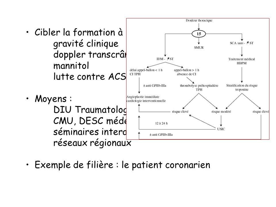 Cibler la formation à laccueil du neurotraumatisé : gravité clinique doppler transcrânien mannitol lutte contre ACSOS Moyens : DIU Traumatologie sévèr