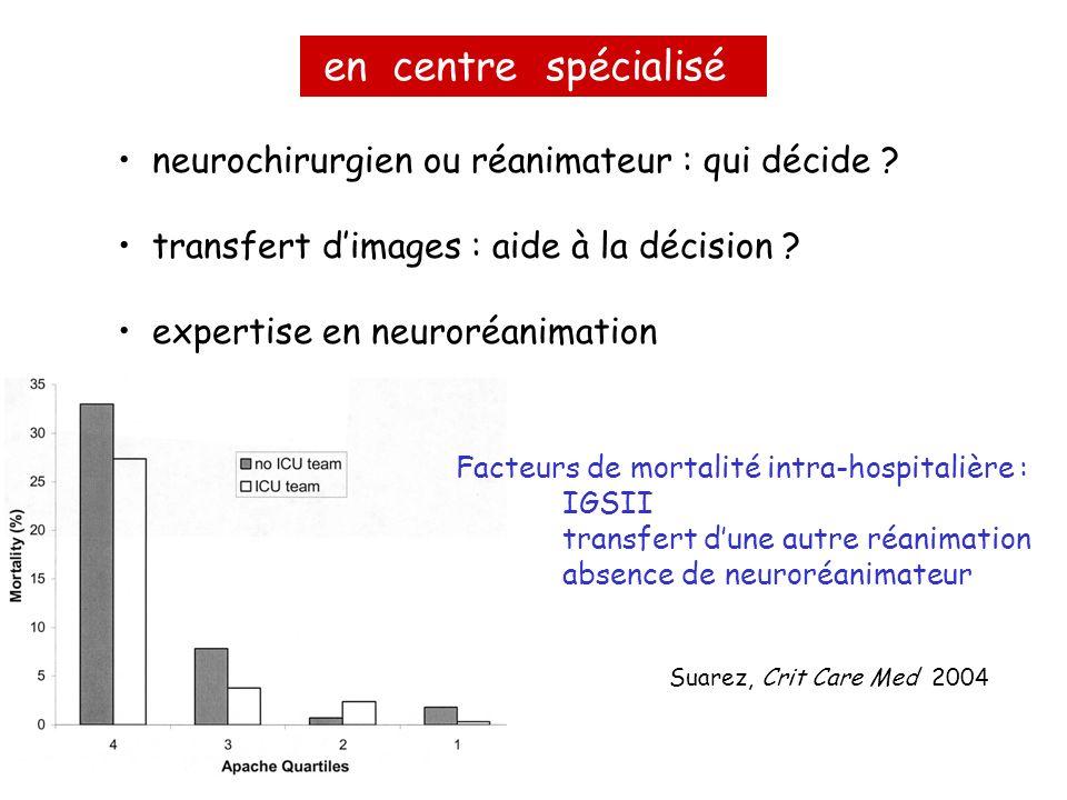 en centre spécialisé neurochirurgien ou réanimateur : qui décide ? transfert dimages : aide à la décision ? expertise en neuroréanimation Facteurs de