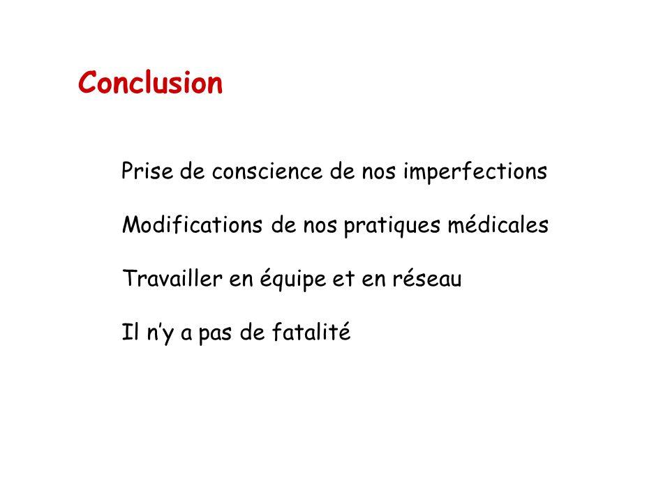 Conclusion Prise de conscience de nos imperfections Modifications de nos pratiques médicales Travailler en équipe et en réseau Il ny a pas de fatalité