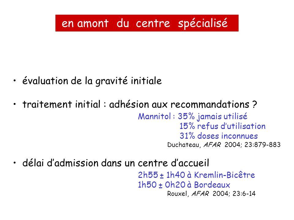 évaluation de la gravité initiale traitement initial : adhésion aux recommandations ? délai dadmission dans un centre daccueil 2h55 ± 1h40 à Kremlin-B