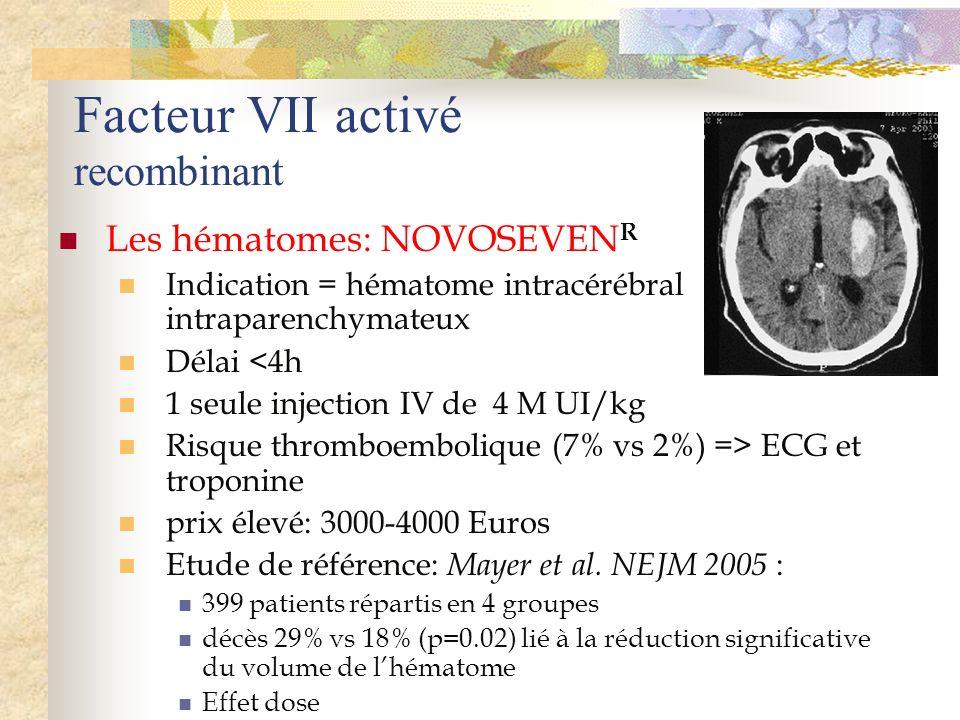 Facteur VII activé recombinant Les hématomes: NOVOSEVEN R Indication = hématome intracérébral intraparenchymateux Délai <4h 1 seule injection IV de 4