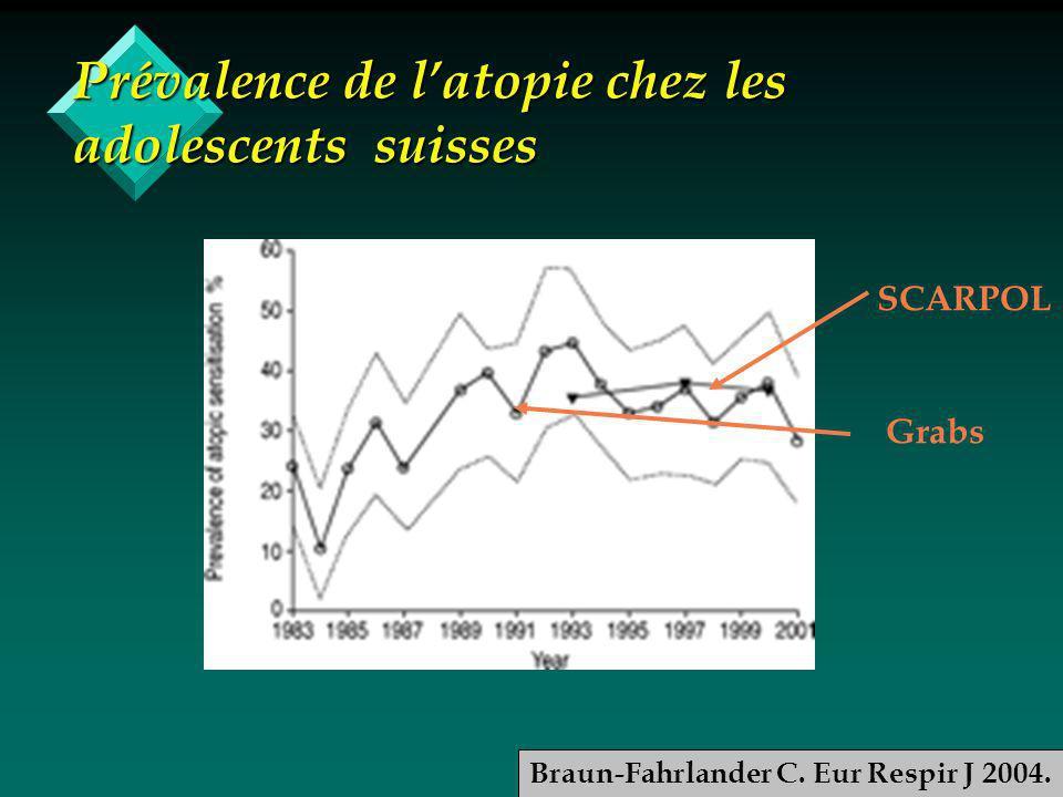 Prévalence de latopie chez les adolescents suisses Braun-Fahrlander C.