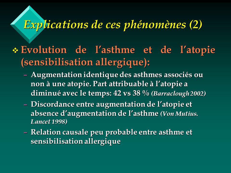 Explications de ces phénomènes (2) Evolution de lasthme et de latopie (sensibilisation allergique): Evolution de lasthme et de latopie (sensibilisation allergique): – Augmentation identique des asthmes associés ou non à une atopie.