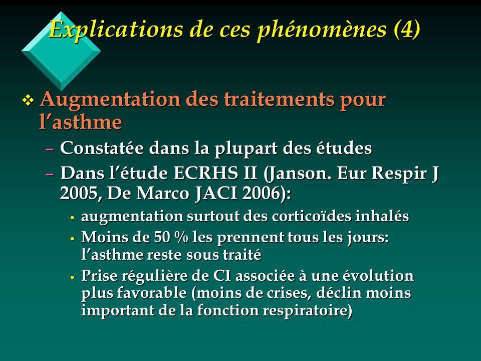Explications de ces phénomènes (4) Augmentation des traitements pour lasthme Augmentation des traitements pour lasthme – Constatée dans la plupart des études – Dans létude ECRHS II (Janson.