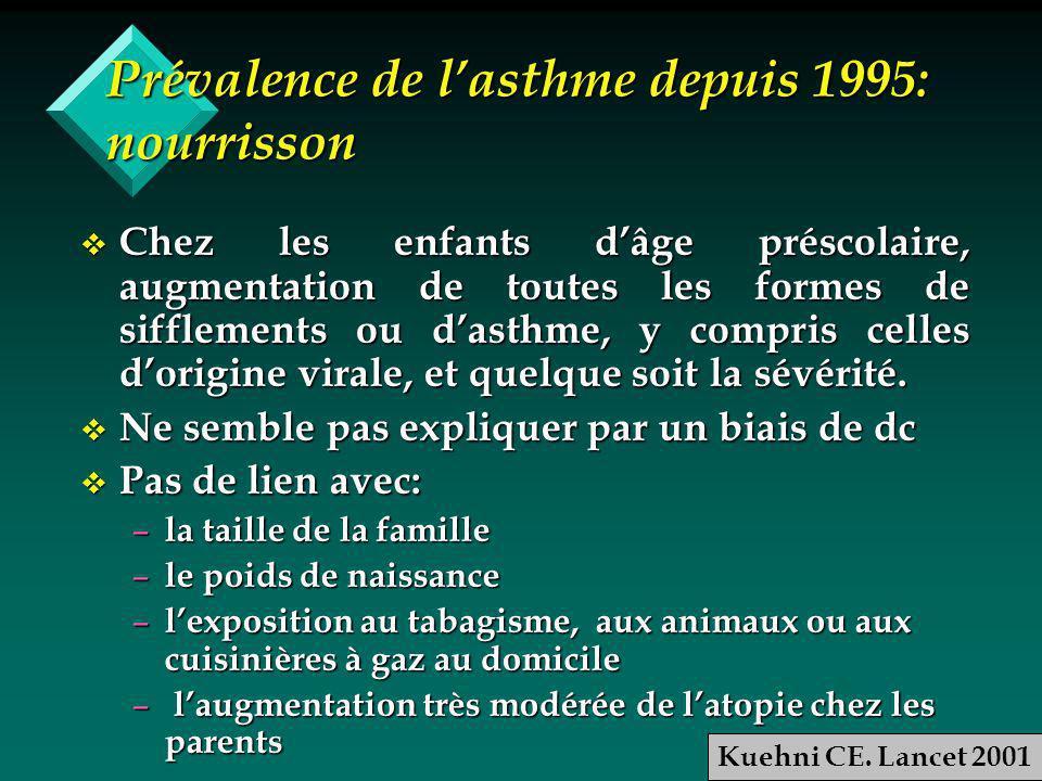 Prévalence de lasthme depuis 1995: nourrisson Chez les enfants dâge préscolaire, augmentation de toutes les formes de sifflements ou dasthme, y compris celles dorigine virale, et quelque soit la sévérité.