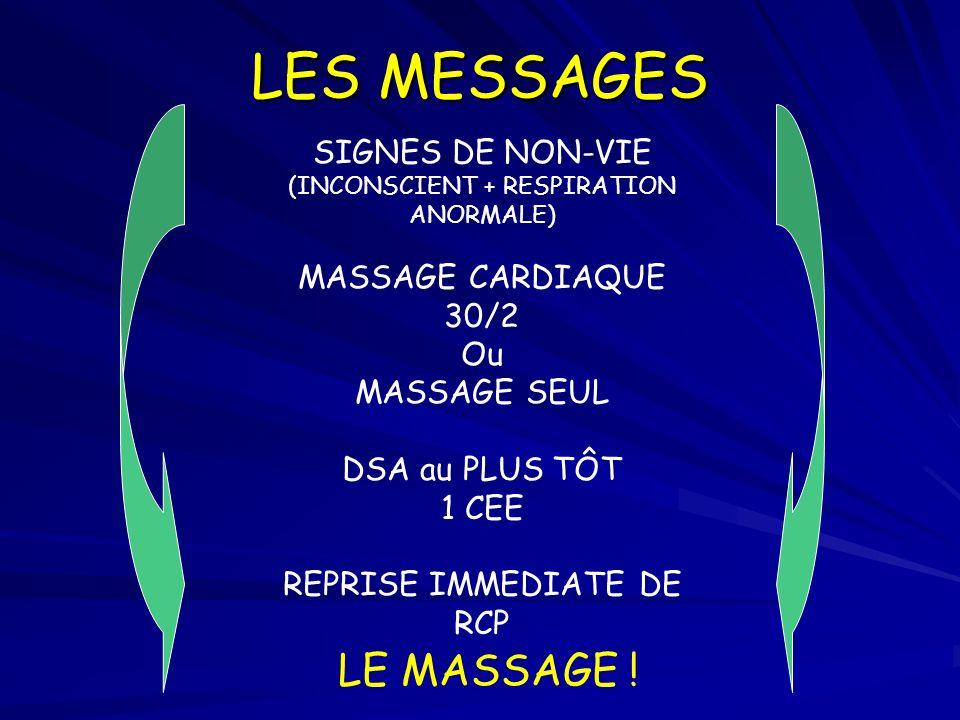 LES MESSAGES SIGNES DE NON-VIE (INCONSCIENT + RESPIRATION ANORMALE) MASSAGE CARDIAQUE 30/2 Ou MASSAGE SEUL DSA au PLUS TÔT 1 CEE REPRISE IMMEDIATE DE