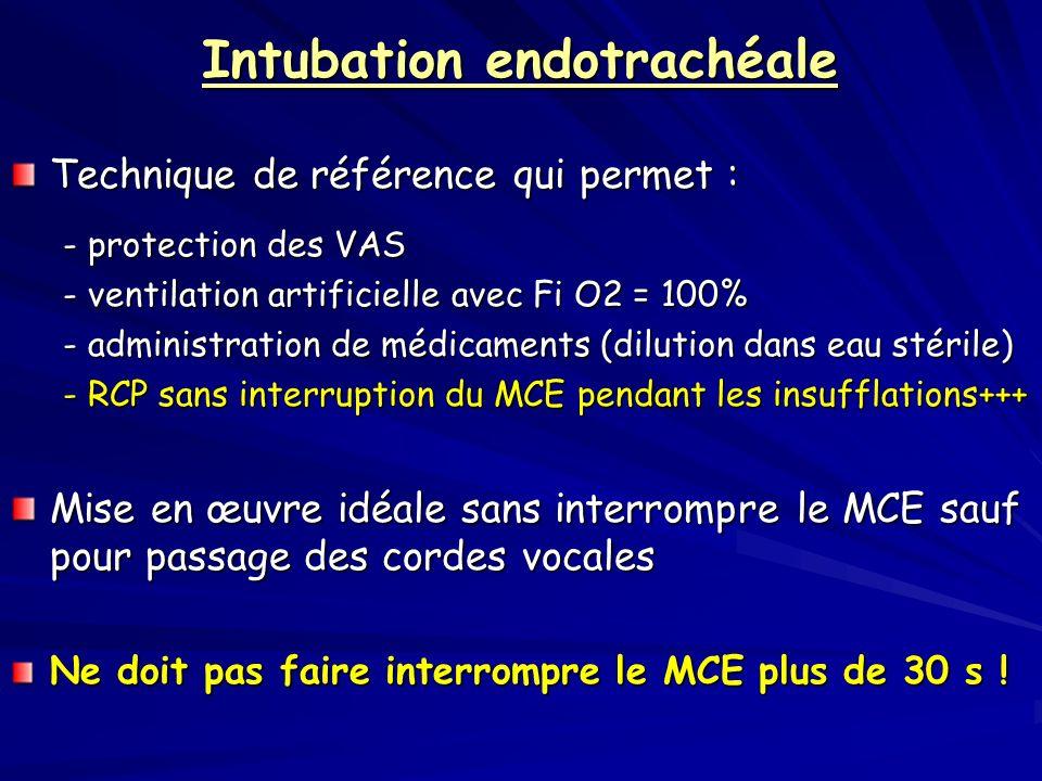 Intubation endotrachéale Technique de référence qui permet : - protection des VAS - ventilation artificielle avec Fi O2 = 100% - administration de méd