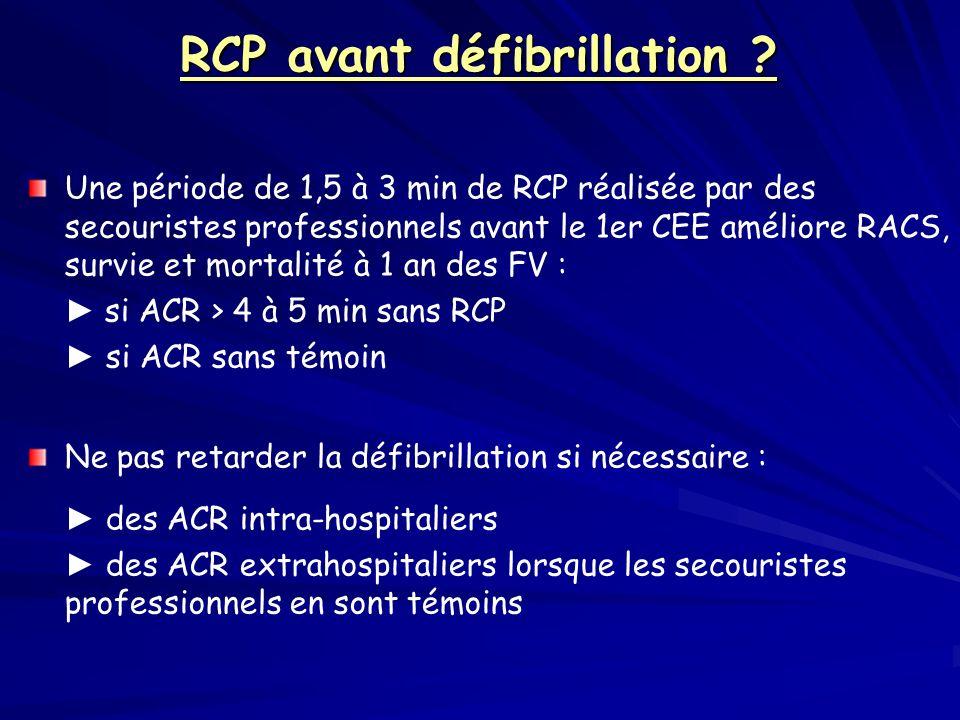 RCP avant défibrillation ? Une période de 1,5 à 3 min de RCP réalisée par des secouristes professionnels avant le 1er CEE améliore RACS, survie et mor