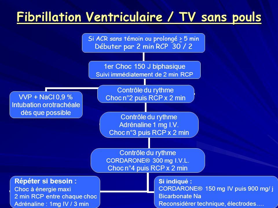 Fibrillation Ventriculaire / TV sans pouls Si ACR sans témoin ou prolongé > 5 min Débuter par 2 min RCP 30 / 2 1er Choc 150 J biphasique Suivi immédia