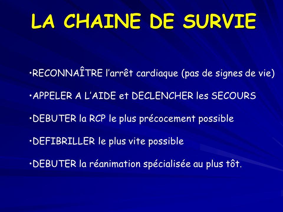 LA CHAINE DE SURVIE RECONNAÎTRE larrêt cardiaque (pas de signes de vie) APPELER A LAIDE et DECLENCHER les SECOURS DEBUTER la RCP le plus précocement p