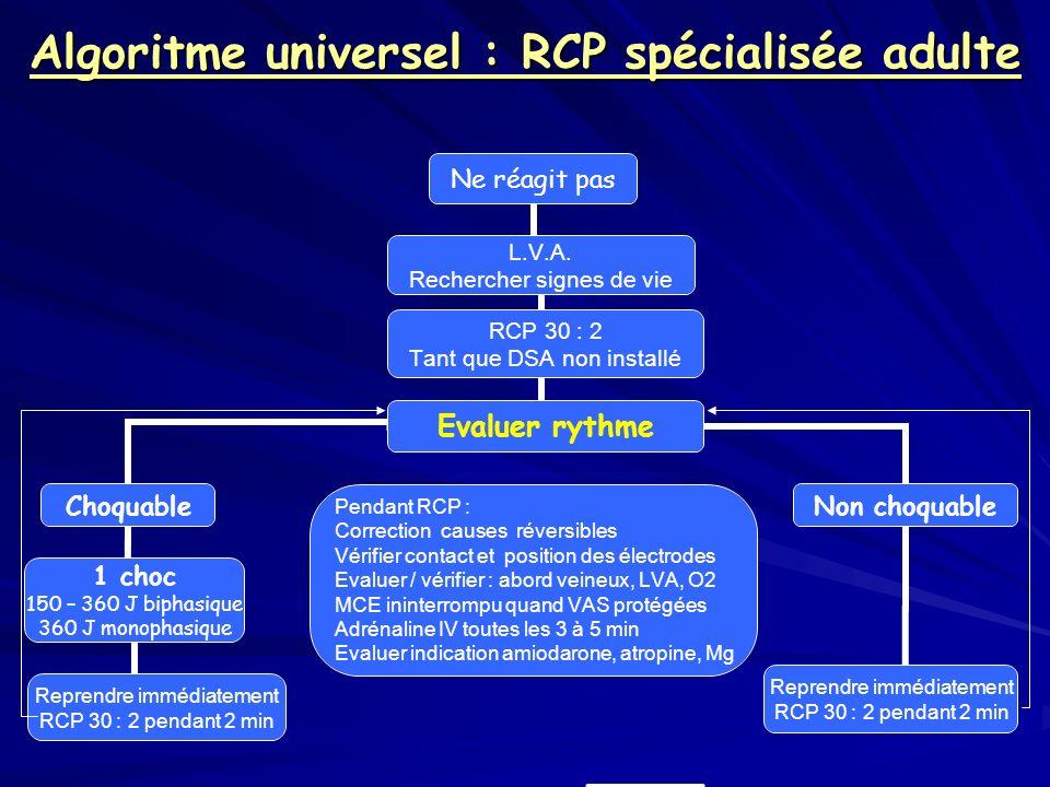 Algoritme universel : RCP spécialisée adulte Ne réagit pas L.V.A. Rechercher signes de vie RCP 30 : 2 Tant que DSA non installé Evaluer rythme Choquab