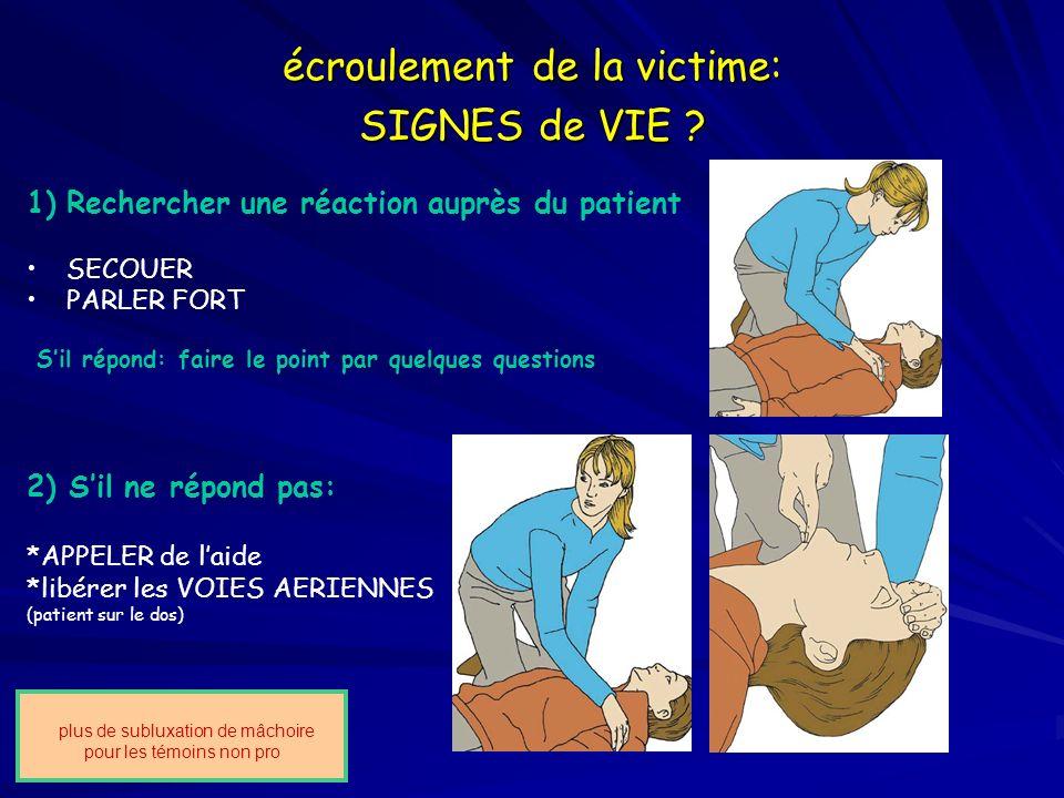 écroulement de la victime: SIGNES de VIE ? 1)Rechercher une réaction auprès du patient SECOUER PARLER FORT Sil répond: faire le point par quelques que