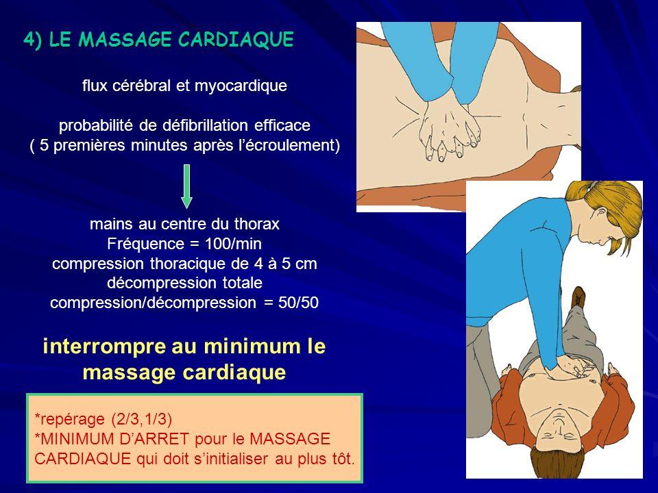 4) LE MASSAGE CARDIAQUE flux cérébral et myocardique probabilité de défibrillation efficace ( 5 premières minutes après lécroulement) mains au centre