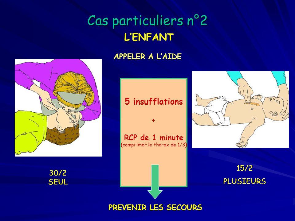 Cas particuliers n°2 LENFANT 5 insufflations + RCP de 1 minute (comprimer le thorax de 1/3) PREVENIR LES SECOURS 30/2 SEUL 15/2 PLUSIEURS APPELER A LA