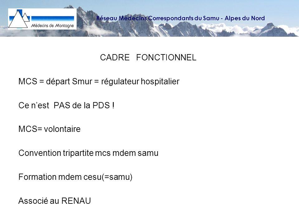 HISTORIQUE Créé en 2000(pyrénées) puis 2002 (alpes du nord) par MdeM avant tout cadre règlementaire Ré-inventé car existait déjà ailleurs (Meuse, Lozere …) Financement - 1ère période expérimentale FAQSV + OGC - 2ème période pérennisation DRDR (ARH-URCAM) Réseau Médecins Correspondants du Samu - Alpes du Nord