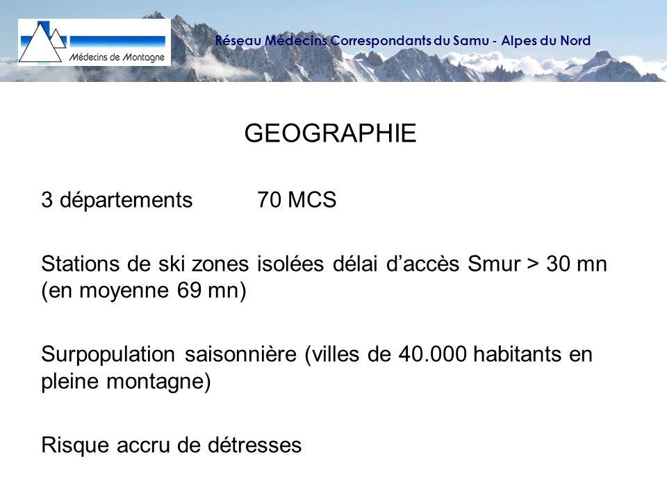 GEOGRAPHIE 3 départements 70 MCS Stations de ski zones isolées délai daccès Smur > 30 mn (en moyenne 69 mn) Surpopulation saisonnière (villes de 40.000 habitants en pleine montagne) Risque accru de détresses Réseau Médecins Correspondants du Samu - Alpes du Nord