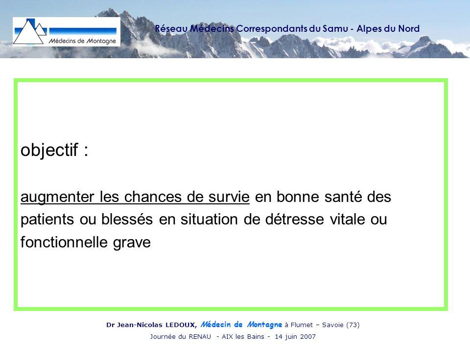 Dr Jean-Nicolas LEDOUX, Médecin de Montagne à Flumet – Savoie (73) Journée du RENAU - AIX les Bains - 14 juin 2007 objectif : augmenter les chances de survie en bonne santé des patients ou blessés en situation de détresse vitale ou fonctionnelle grave