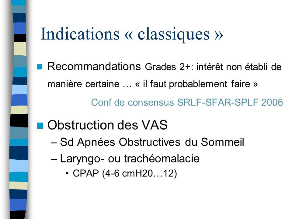 Indications « classiques » Recommandations Grades 2+: intérêt non établi de manière certaine … « il faut probablement faire » Conf de consensus SRLF-S