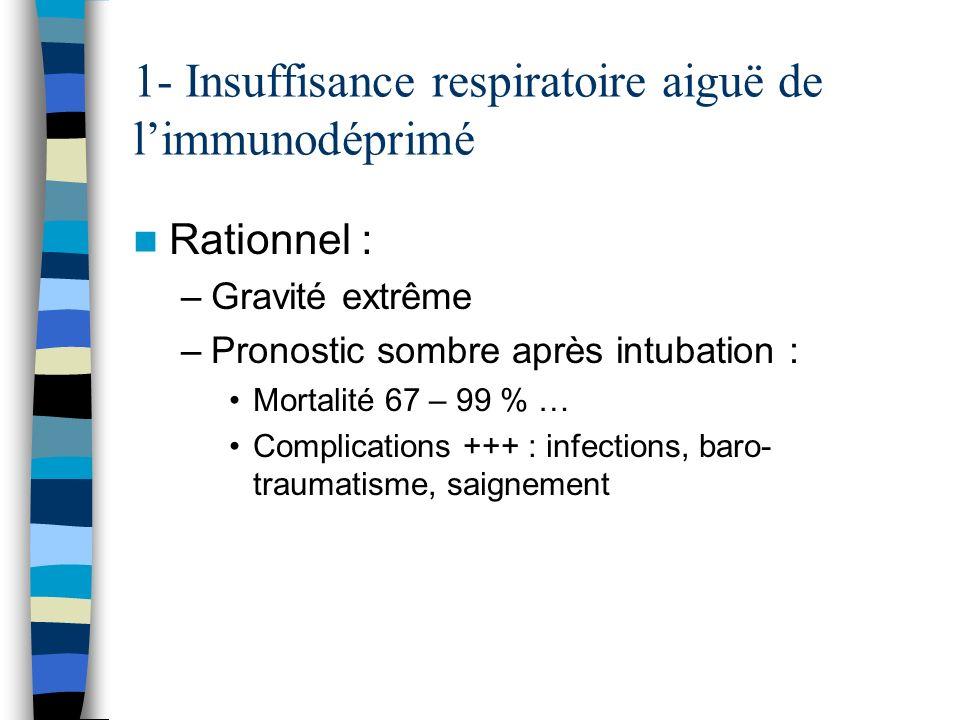 Rationnel : –Gravité extrême –Pronostic sombre après intubation : Mortalité 67 – 99 % … Complications +++ : infections, baro- traumatisme, saignement
