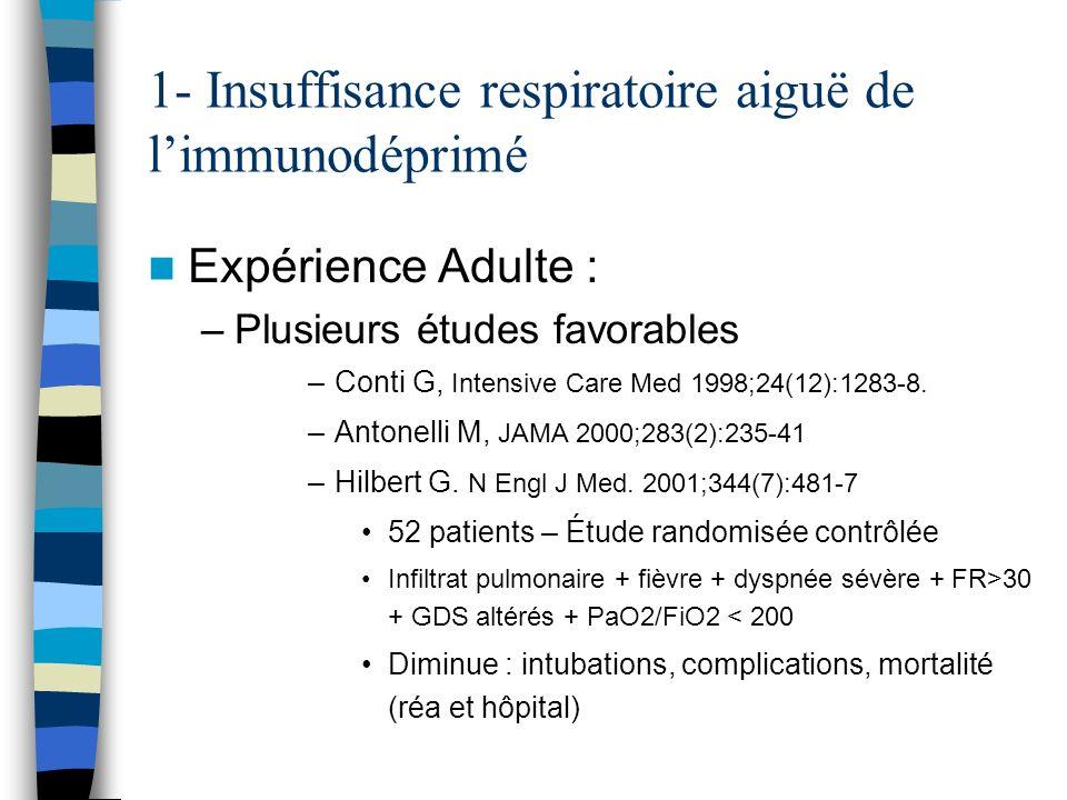 1- Insuffisance respiratoire aiguë de limmunodéprimé Expérience Adulte : –Plusieurs études favorables –Conti G, Intensive Care Med 1998;24(12):1283-8.