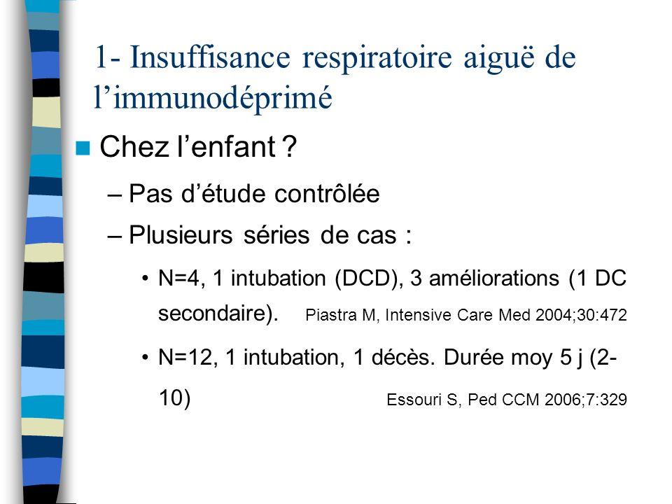 1- Insuffisance respiratoire aiguë de limmunodéprimé Chez lenfant ? –Pas détude contrôlée –Plusieurs séries de cas : N=4, 1 intubation (DCD), 3 amélio