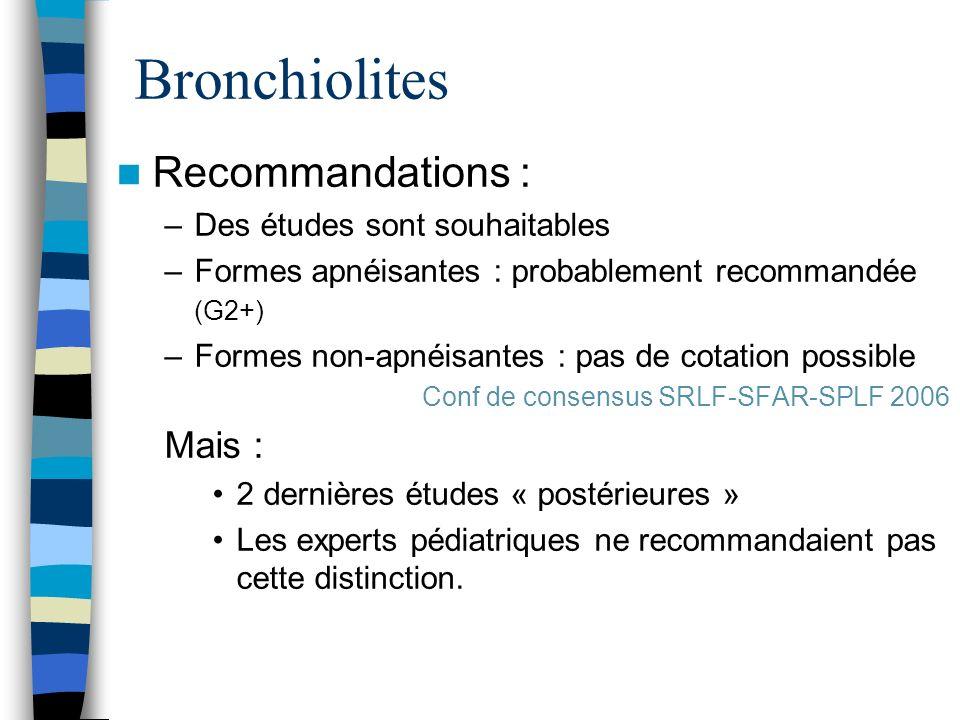 Recommandations : –Des études sont souhaitables –Formes apnéisantes : probablement recommandée (G2+) –Formes non-apnéisantes : pas de cotation possibl