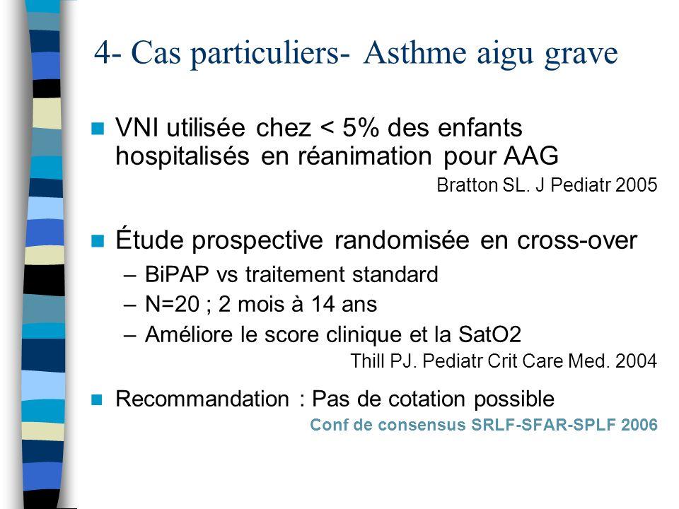 4- Cas particuliers- Asthme aigu grave VNI utilisée chez < 5% des enfants hospitalisés en réanimation pour AAG Bratton SL. J Pediatr 2005 Étude prospe