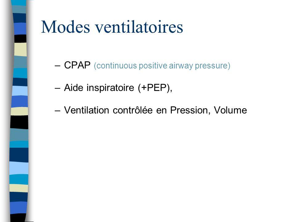 Modes ventilatoires –CPAP (continuous positive airway pressure) –Aide inspiratoire (+PEP), –Ventilation contrôlée en Pression, Volume