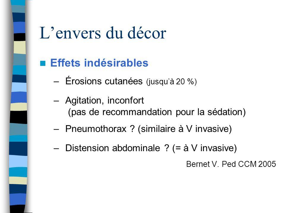 Lenvers du décor Effets indésirables – Érosions cutanées (jusquà 20 %) – Agitation, inconfort (pas de recommandation pour la sédation) – Pneumothorax