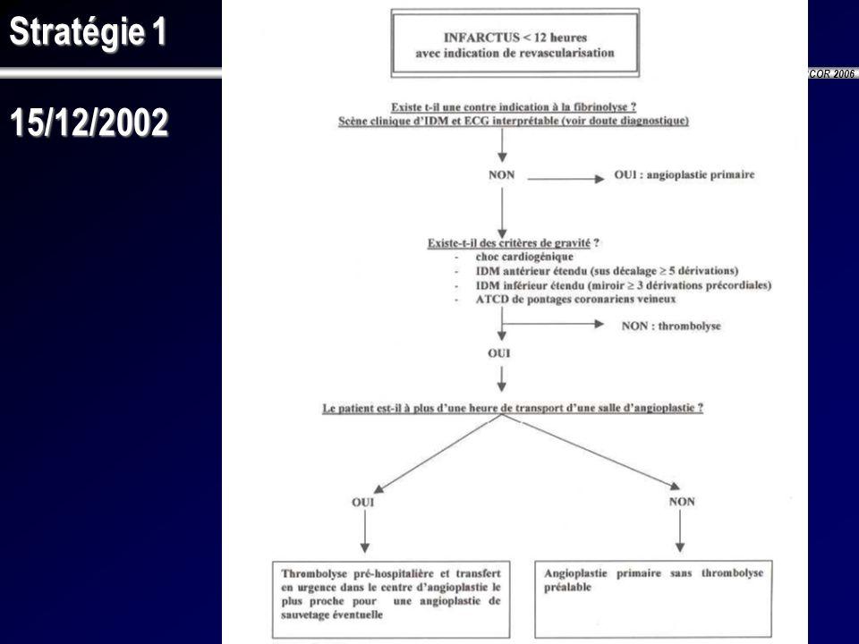 RESURCOR 2006 Stratégie 1 15/12/2002