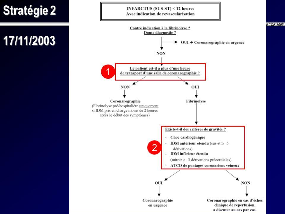 RESURCOR 2006 Stratégie 2 17/11/2003 1 2