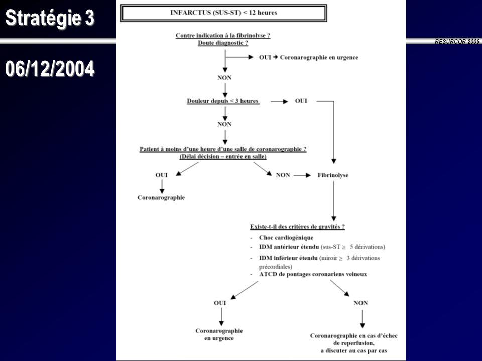RESURCOR 2006 Stratégie 3 06/12/2004