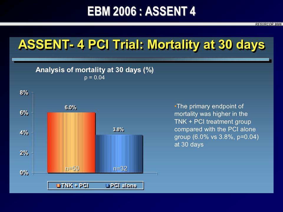 RESURCOR 2006 EBM 2006 : ASSENT 4