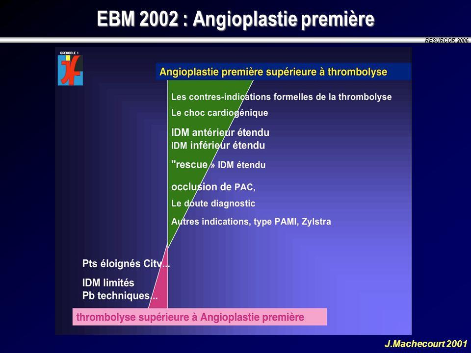 RESURCOR 2006 EBM 2002 : Angioplastie première J.Machecourt 2001