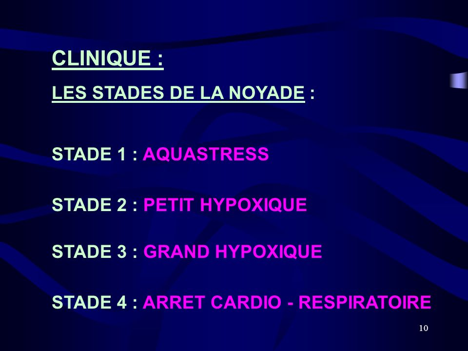 10 CLINIQUE : LES STADES DE LA NOYADE : STADE 1 : AQUASTRESS STADE 2 : PETIT HYPOXIQUE STADE 3 : GRAND HYPOXIQUE STADE 4 : ARRET CARDIO - RESPIRATOIRE