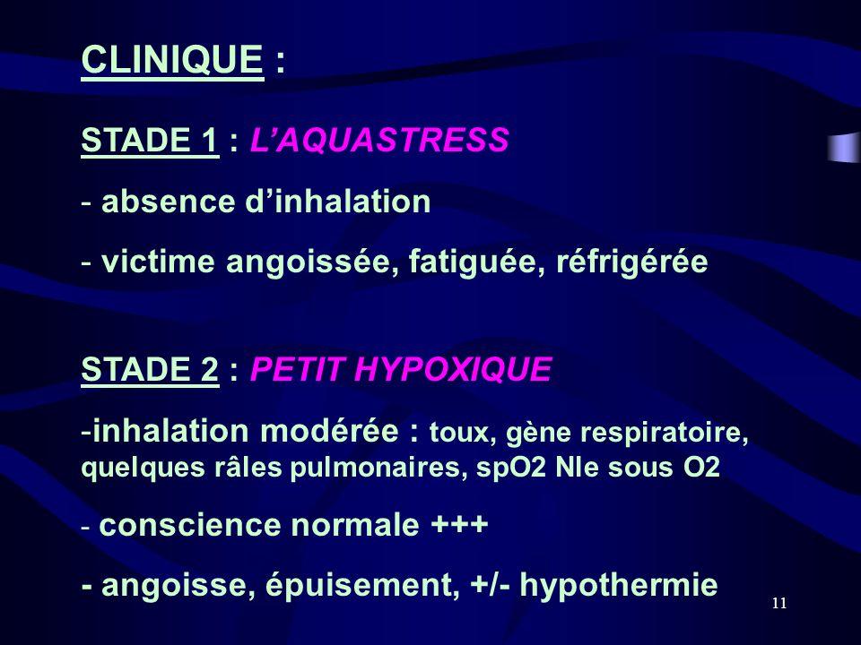 11 CLINIQUE : STADE 1 : LAQUASTRESS - absence dinhalation - victime angoissée, fatiguée, réfrigérée STADE 2 : PETIT HYPOXIQUE -inhalation modérée : to