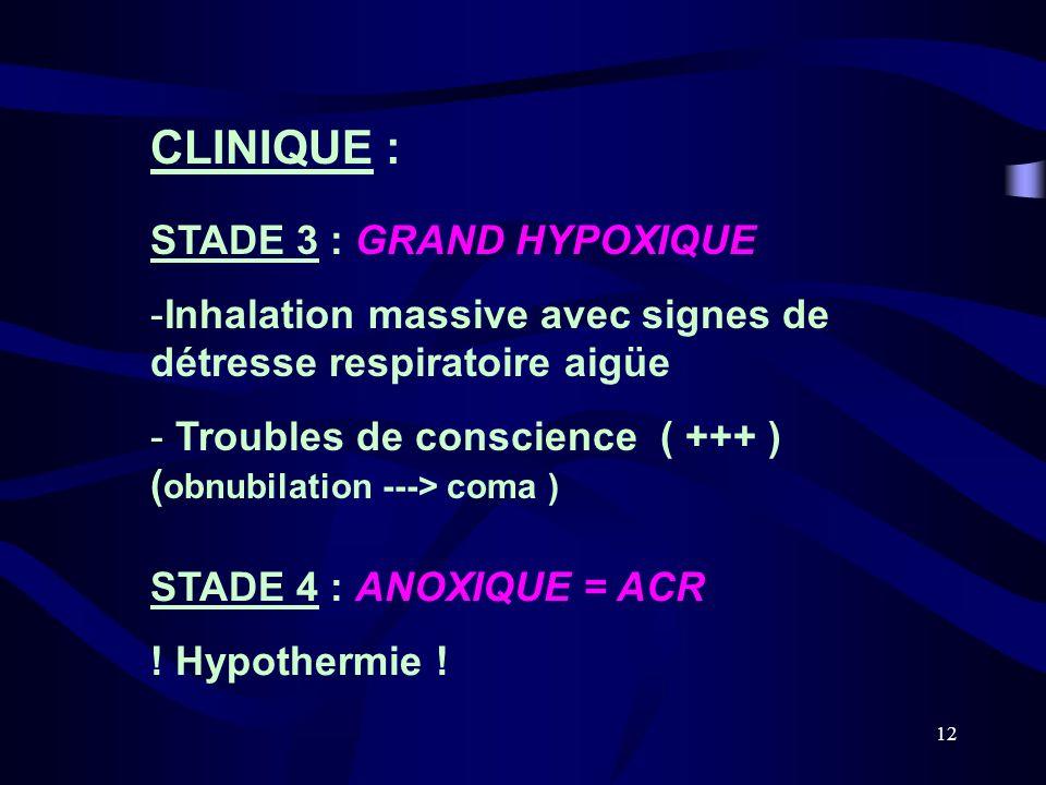 12 CLINIQUE : STADE 3 : GRAND HYPOXIQUE -Inhalation massive avec signes de détresse respiratoire aigüe - Troubles de conscience ( +++ ) ( obnubilation
