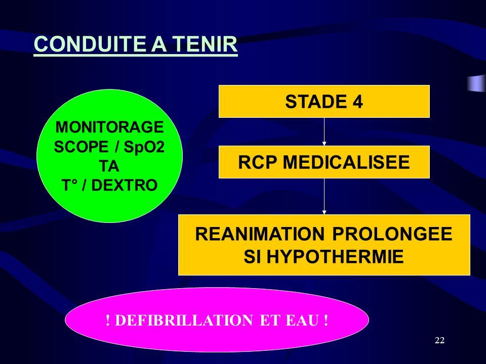 22 CONDUITE A TENIR STADE 4 RCP MEDICALISEE REANIMATION PROLONGEE SI HYPOTHERMIE MONITORAGE SCOPE / SpO2 TA T° / DEXTRO ! DEFIBRILLATION ET EAU !