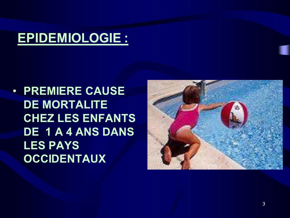 3 EPIDEMIOLOGIE : PREMIERE CAUSE DE MORTALITE CHEZ LES ENFANTS DE 1 A 4 ANS DANS LES PAYS OCCIDENTAUX