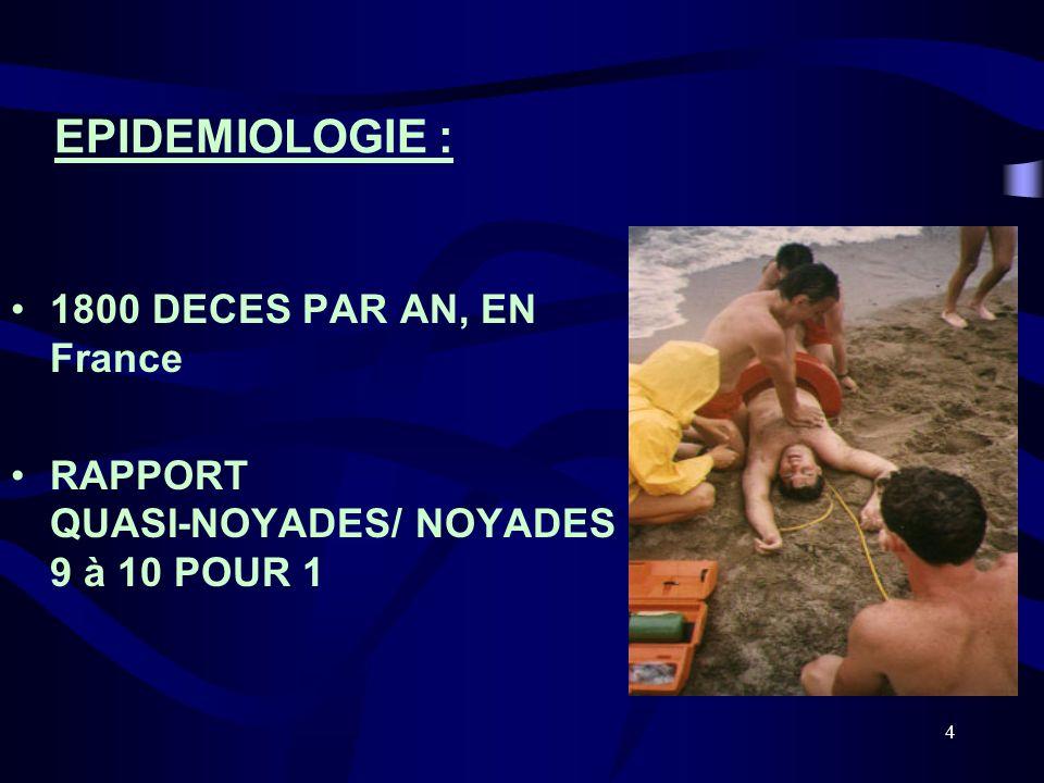 4 EPIDEMIOLOGIE : 1800 DECES PAR AN, EN France RAPPORT QUASI-NOYADES/ NOYADES 9 à 10 POUR 1