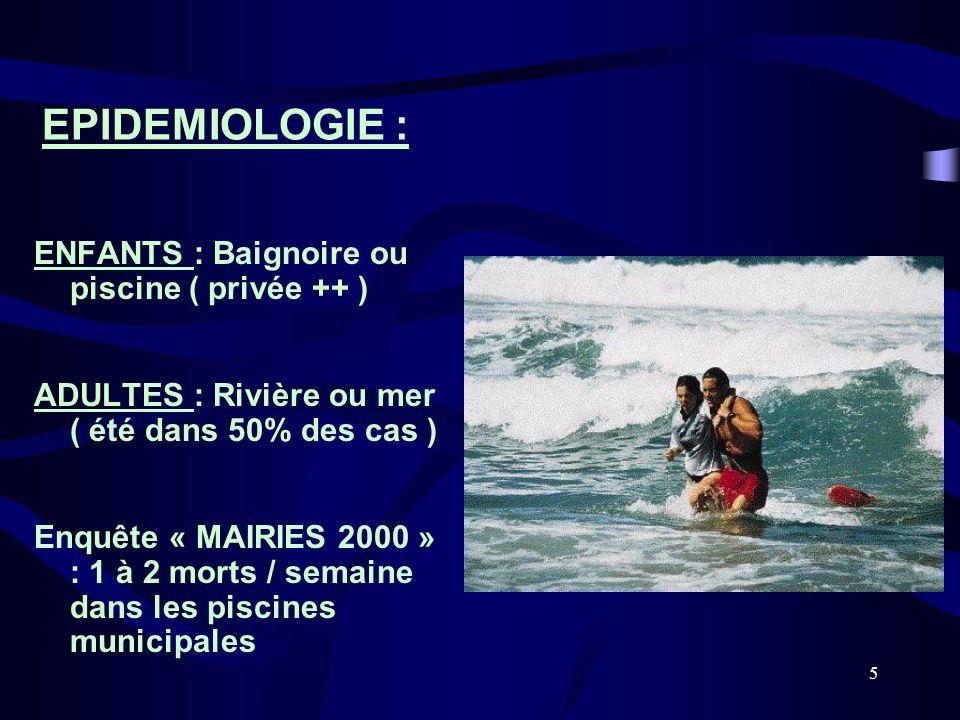 5 EPIDEMIOLOGIE : ENFANTS : Baignoire ou piscine ( privée ++ ) ADULTES : Rivière ou mer ( été dans 50% des cas ) Enquête « MAIRIES 2000 » : 1 à 2 mort