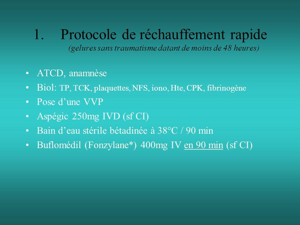 1.Protocole de réchauffement rapide (gelures sans traumatisme datant de moins de 48 heures) ATCD, anamnèse Biol: TP, TCK, plaquettes, NFS, iono, Hte,
